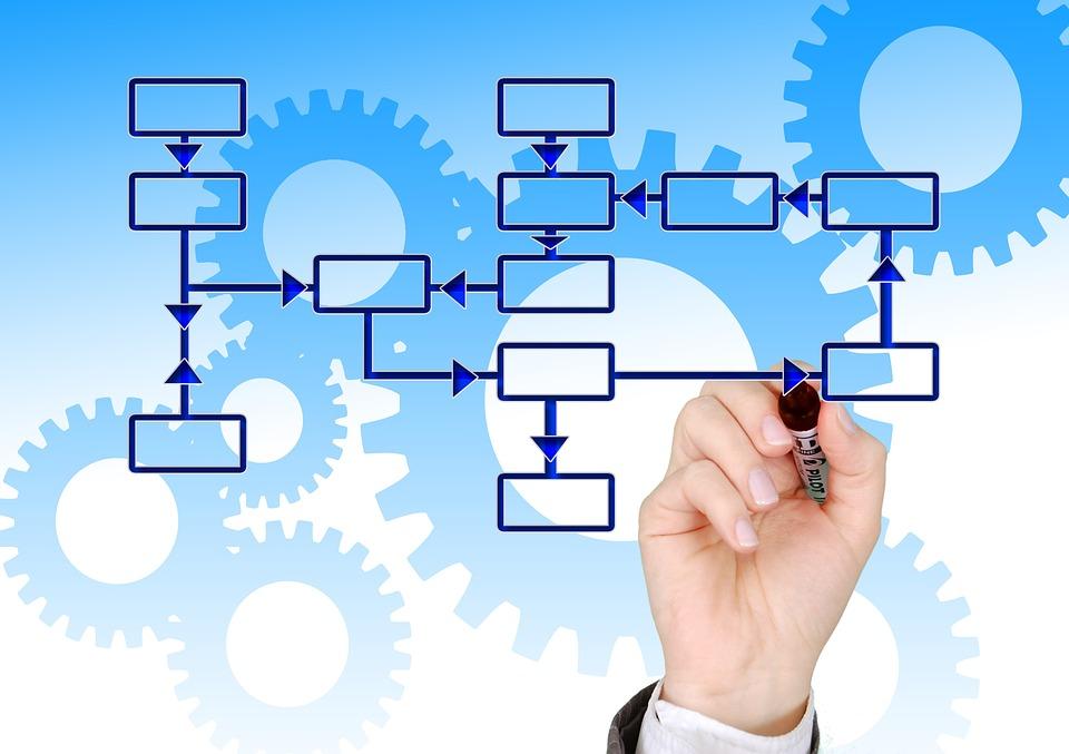 Organizational Transformation In The Fourth Industrial Revolution